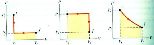 General Physics II